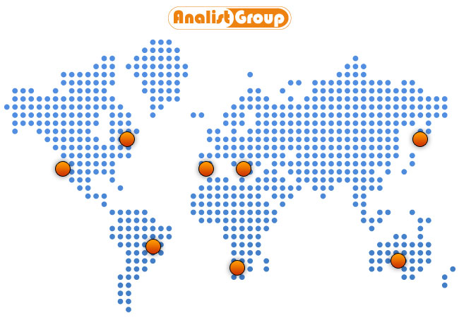 Analist Group international