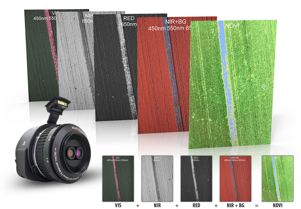 Precision farming Multi-spectral Camera