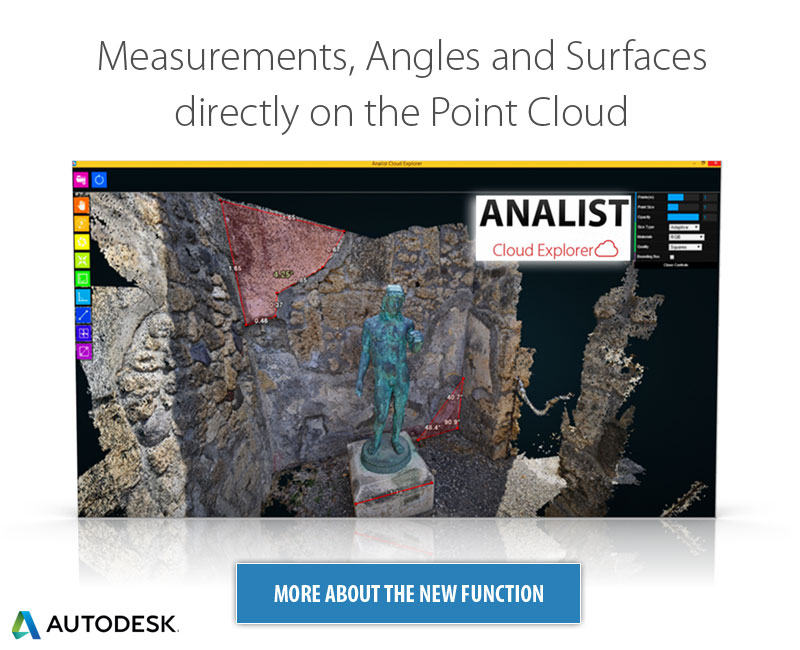 Measurements, Angles and Surfaces directly on the Point Cloud
